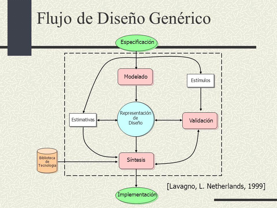 Flujo de Diseño Genérico