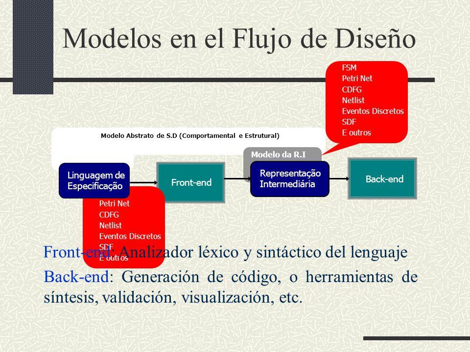 Modelos en el Flujo de Diseño