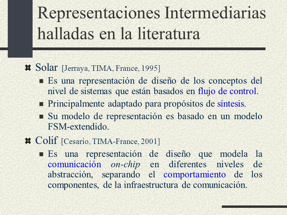 Representaciones Intermediarias halladas en la literatura