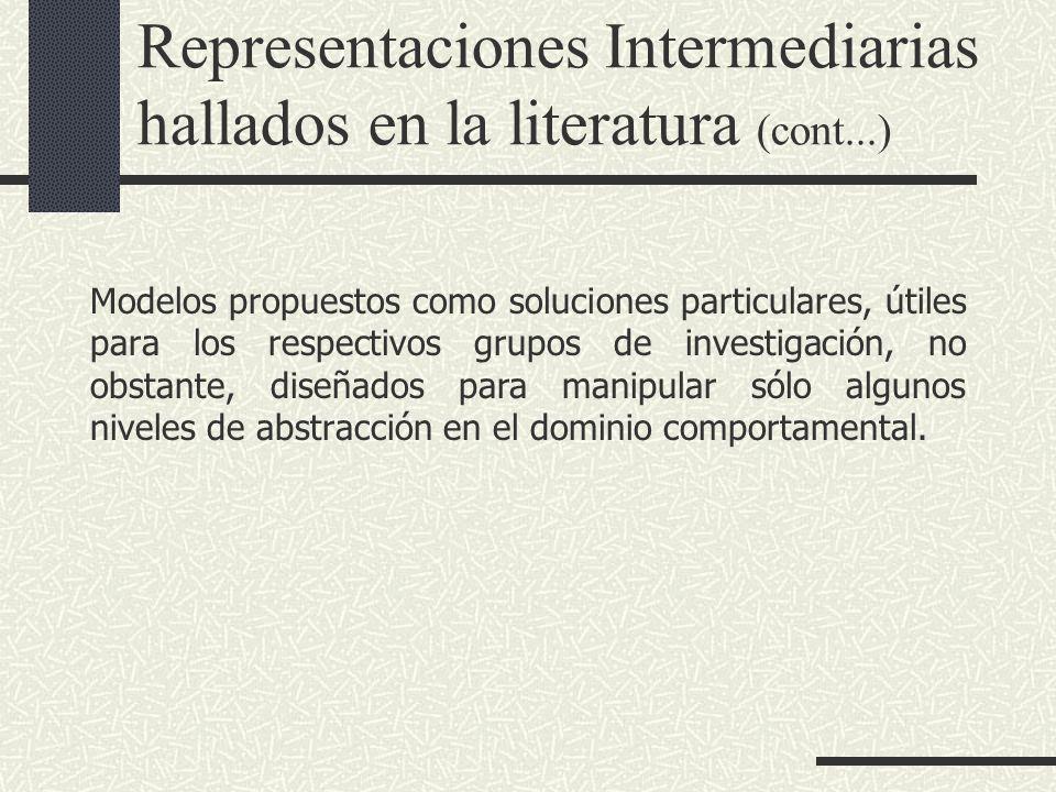 Representaciones Intermediarias hallados en la literatura (cont...)