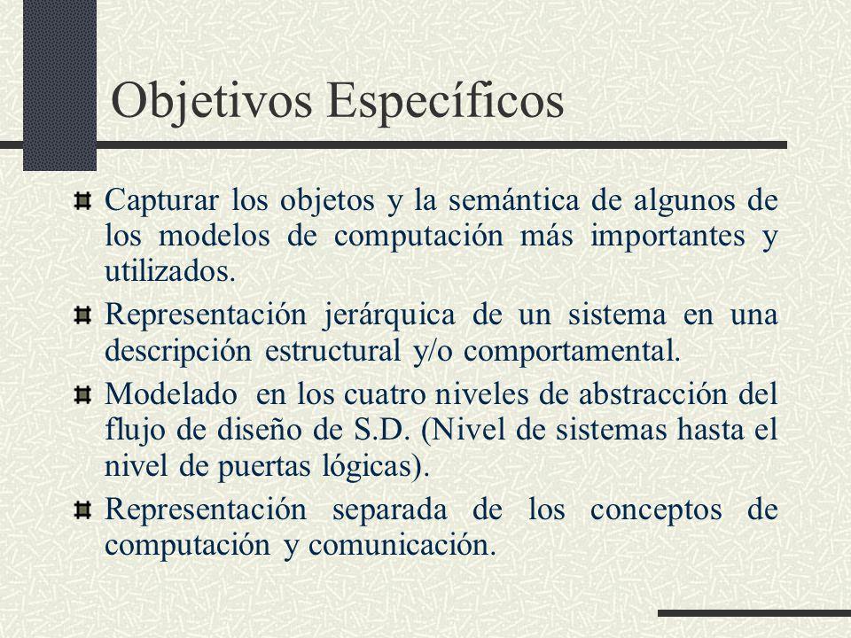Objetivos Específicos