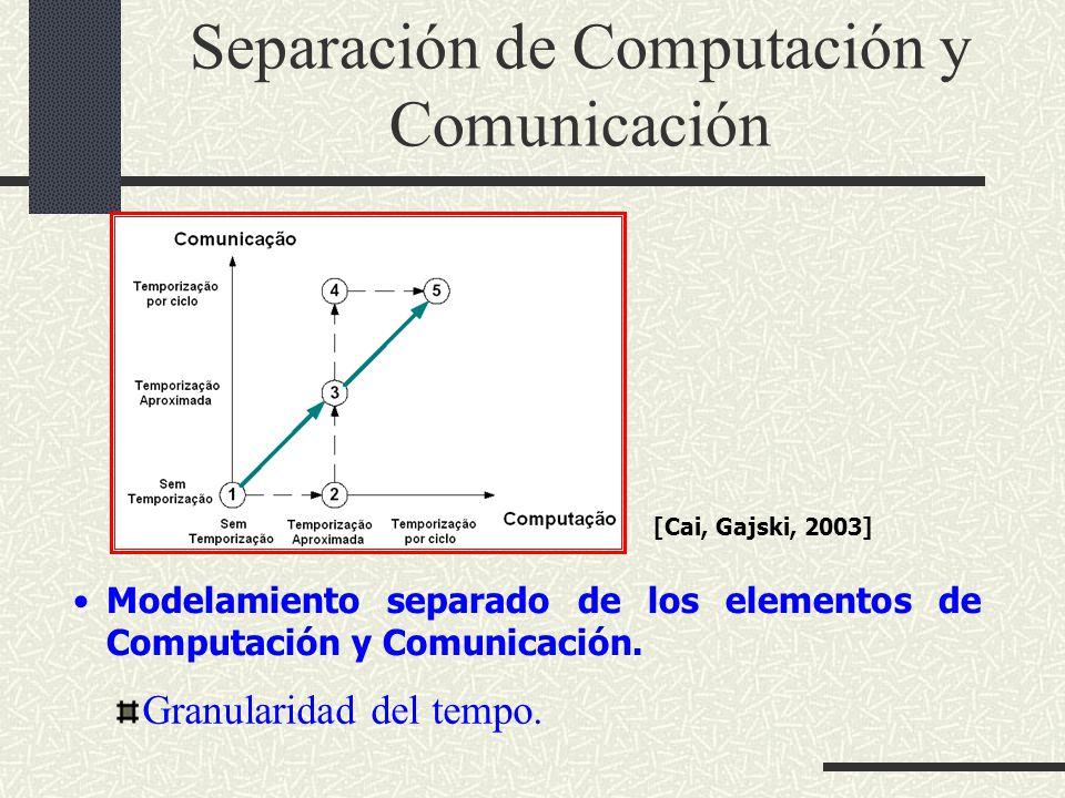 Separación de Computación y Comunicación