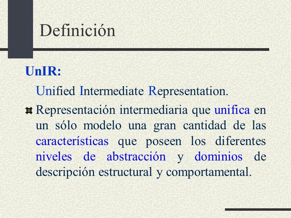 Definición UnIR: Unified Intermediate Representation.