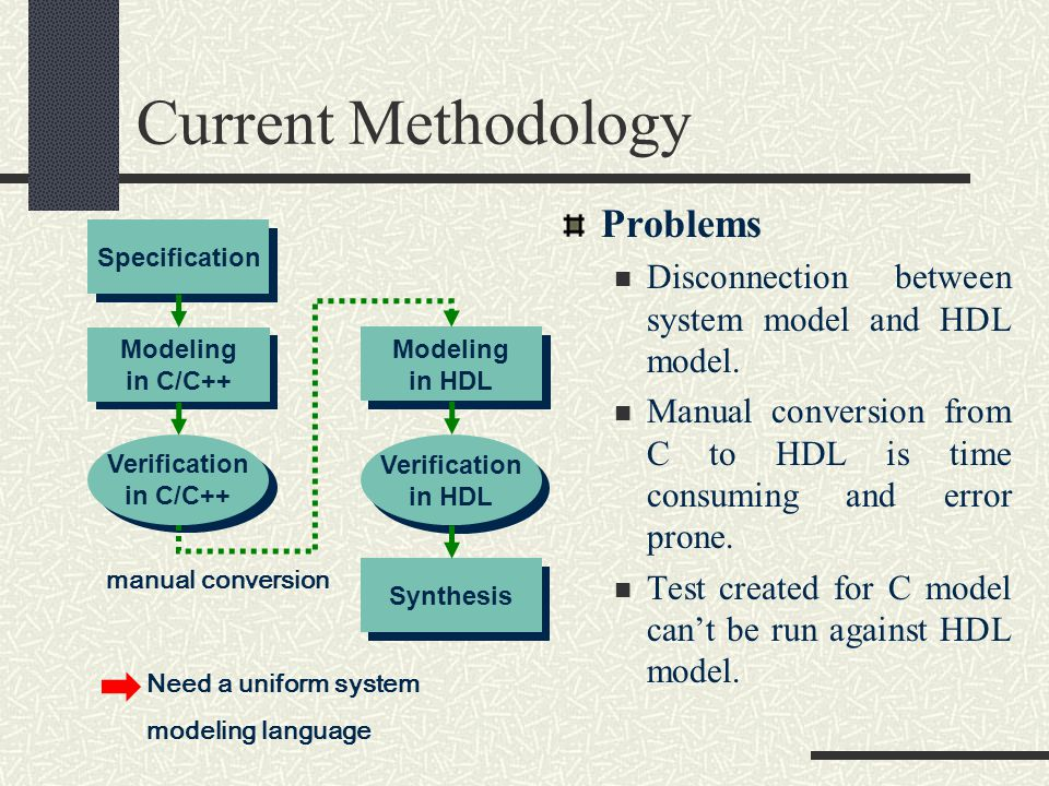 Current Methodology Problems