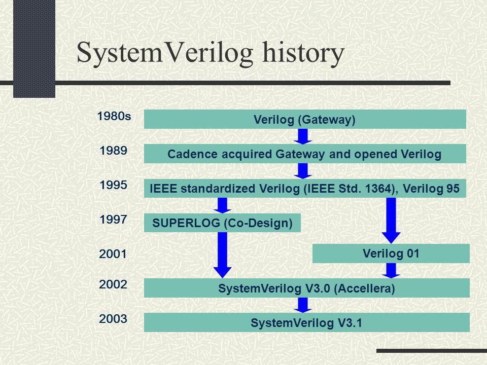 SystemVerilog history