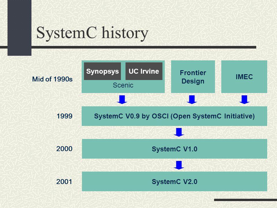 SystemC V0.9 by OSCI (Open SystemC Initiative)