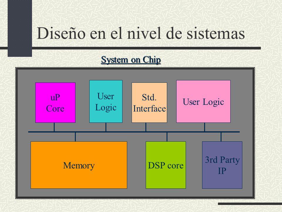 Diseño en el nivel de sistemas