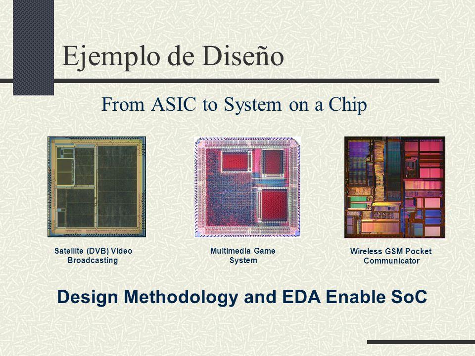 Design Methodology and EDA Enable SoC