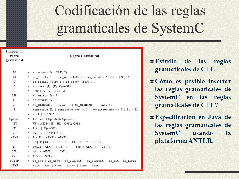 Codificación de las reglas gramaticales de SystemC