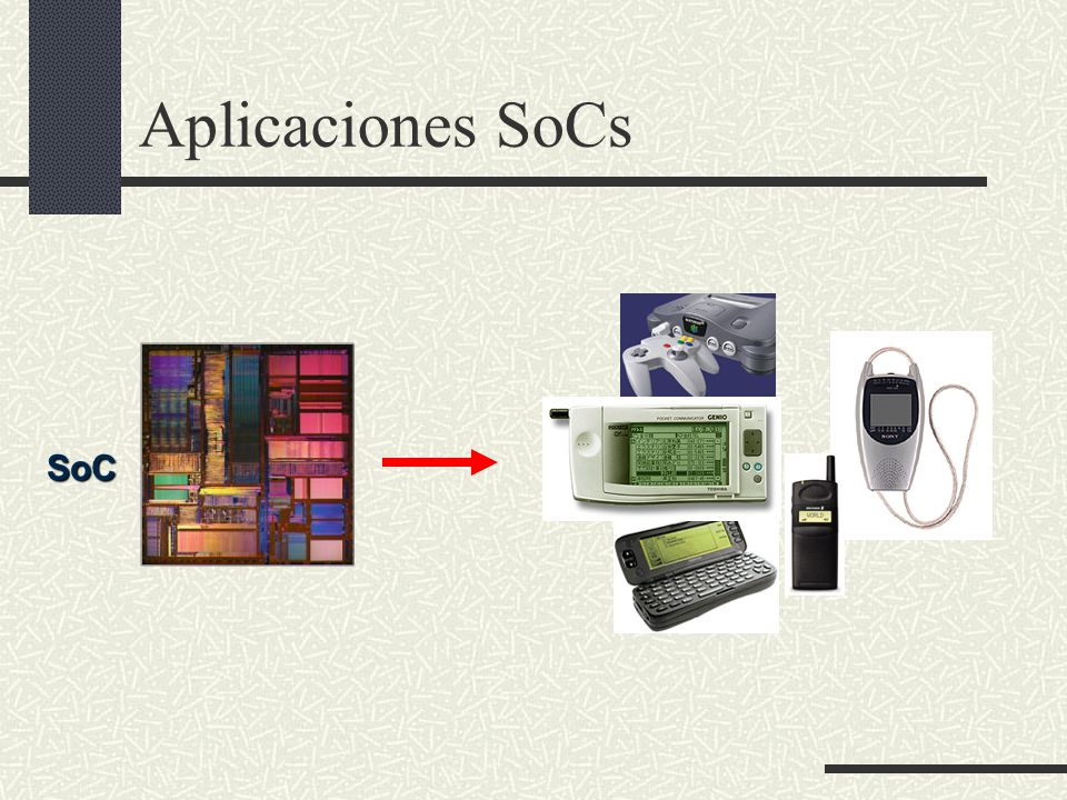 Aplicaciones SoCs SoC. SoC is the domain of Semis, well served by EDA, Roughly a Market of $130B.