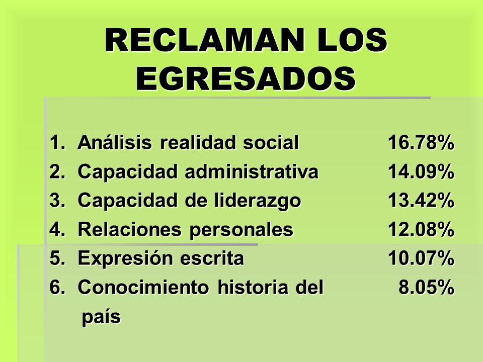 RECLAMAN LOS EGRESADOS