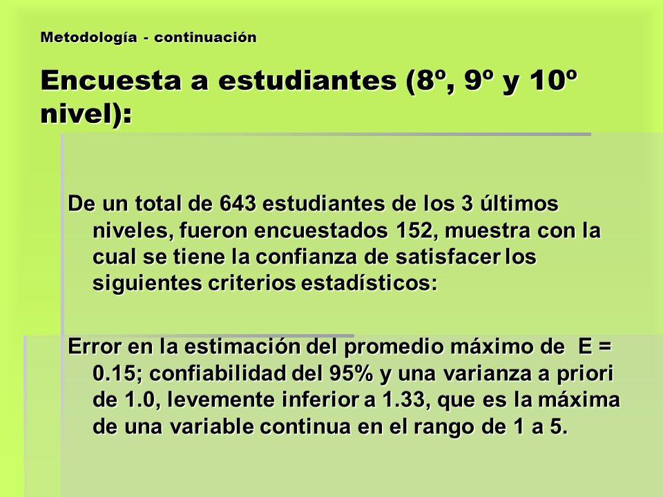 Metodología - continuación Encuesta a estudiantes (8º, 9º y 10º nivel):