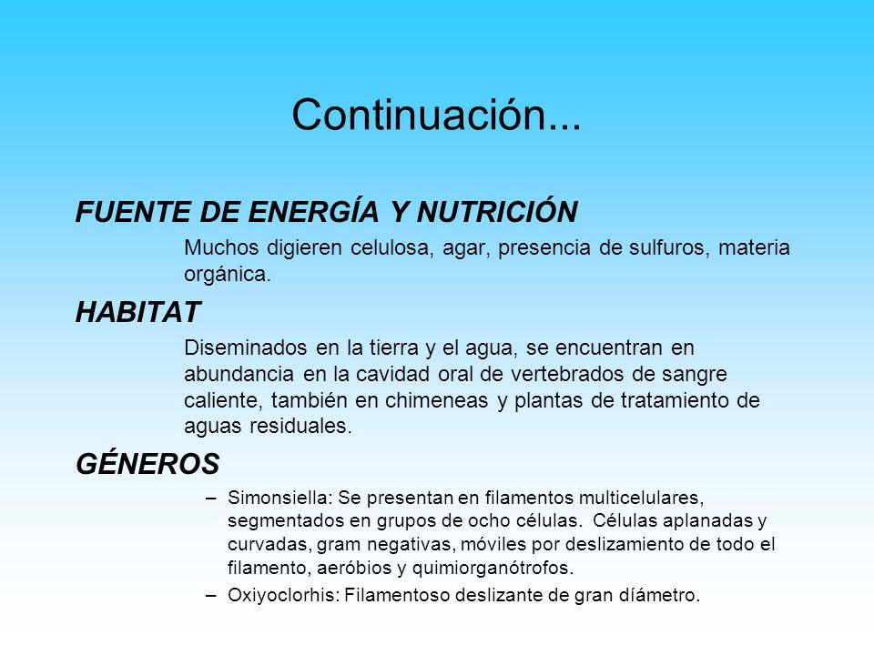 Continuación... FUENTE DE ENERGÍA Y NUTRICIÓN HABITAT GÉNEROS
