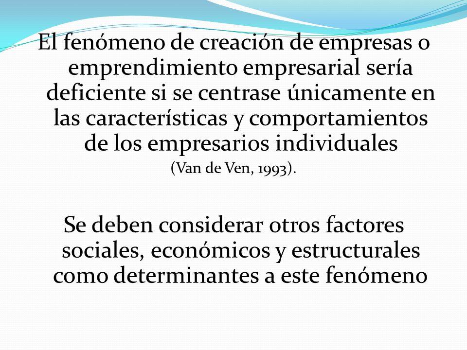 El fenómeno de creación de empresas o emprendimiento empresarial sería deficiente si se centrase únicamente en las características y comportamientos de los empresarios individuales