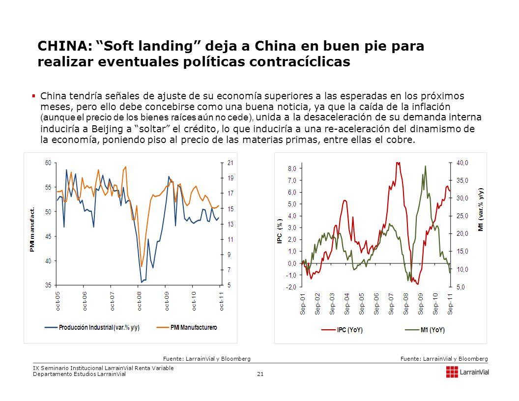 CHINA: Soft landing deja a China en buen pie para realizar eventuales políticas contracíclicas
