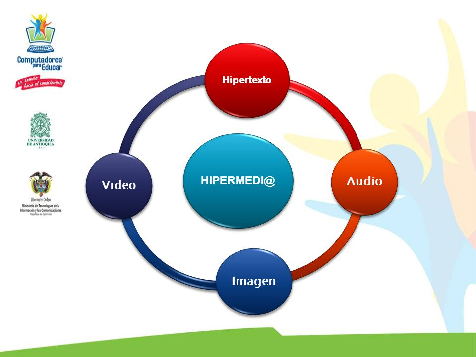 HIPERMEDI@ Hipertexto Audio Imagen Video