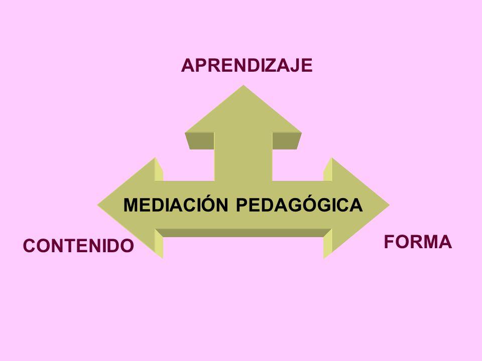 APRENDIZAJE MEDIACIÓN PEDAGÓGICA FORMA CONTENIDO