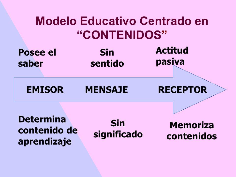 Modelo Educativo Centrado en CONTENIDOS