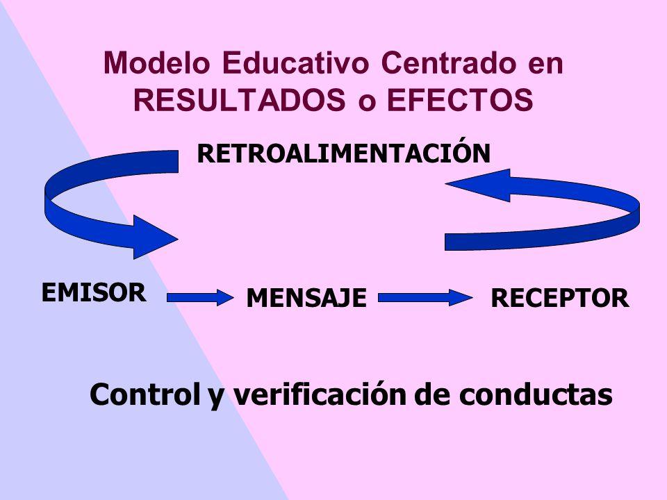 Modelo Educativo Centrado en RESULTADOS o EFECTOS