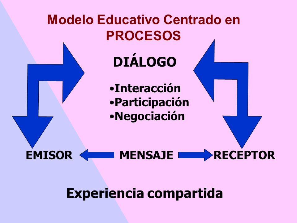 Modelo Educativo Centrado en PROCESOS