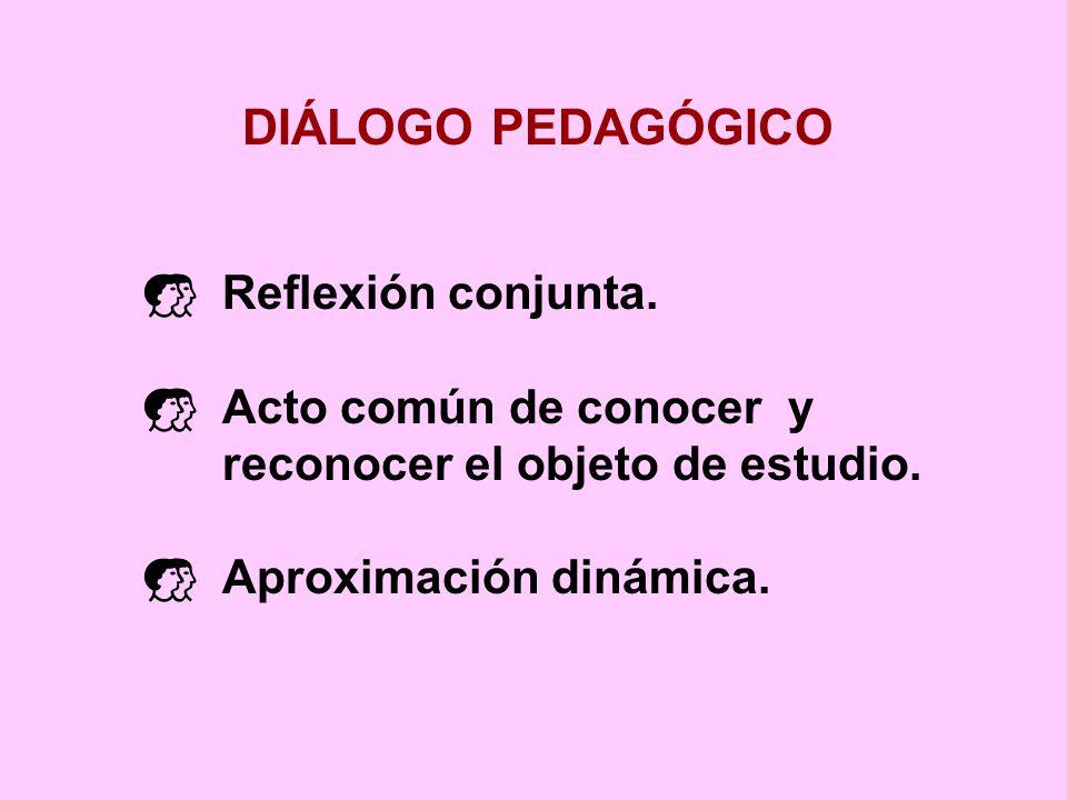 DIÁLOGO PEDAGÓGICO Reflexión conjunta.