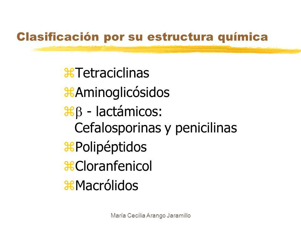 Clasificación por su estructura química