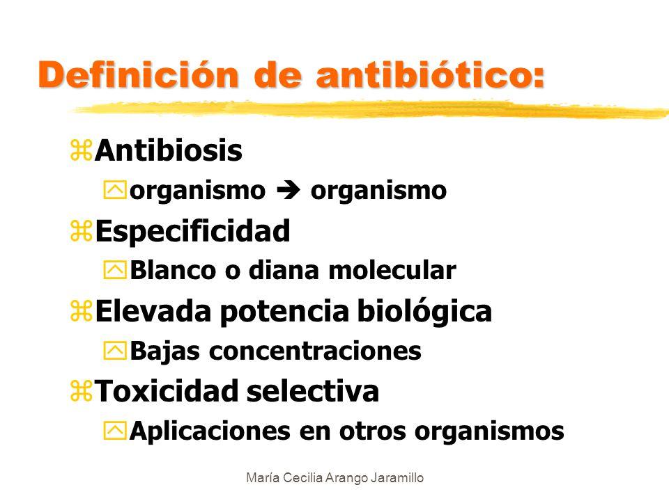 Definición de antibiótico: