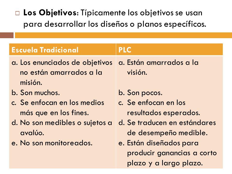 Los Objetivos: Típicamente los objetivos se usan para desarrollar los diseños o planos específicos.