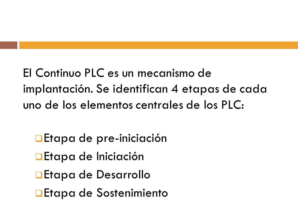 El Continuo PLC es un mecanismo de implantación