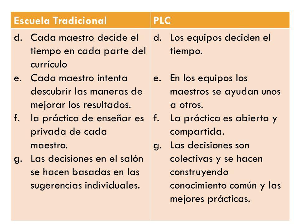 Escuela Tradicional PLC