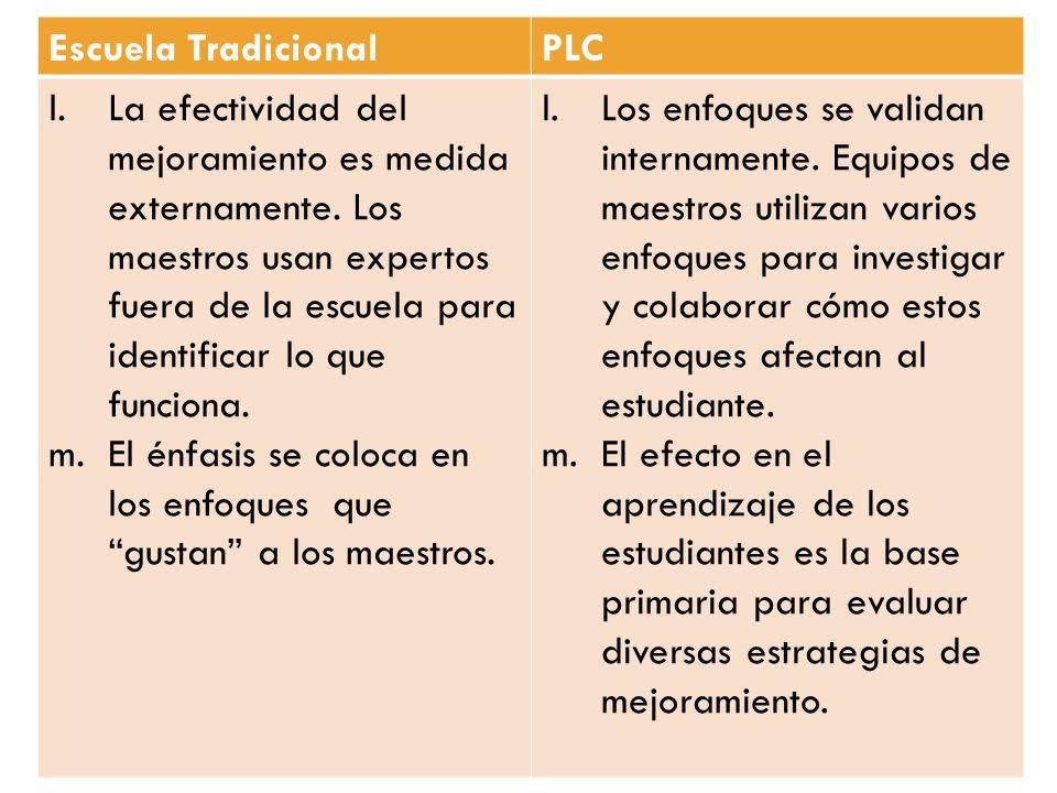 Escuela Tradicional PLC.