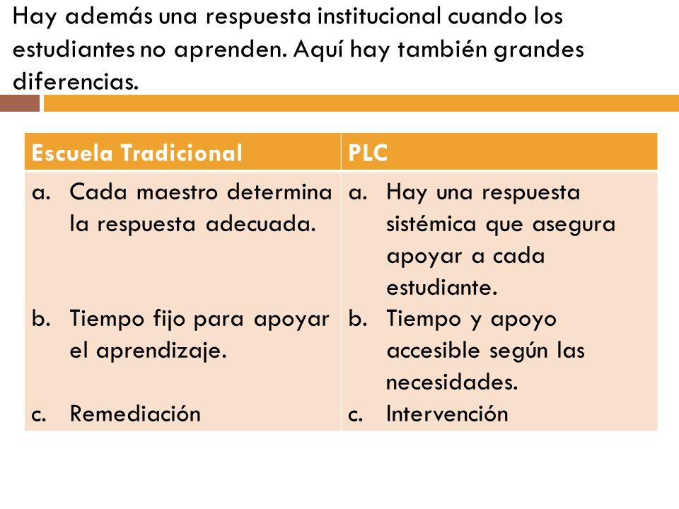 Hay además una respuesta institucional cuando los estudiantes no aprenden. Aquí hay también grandes diferencias.