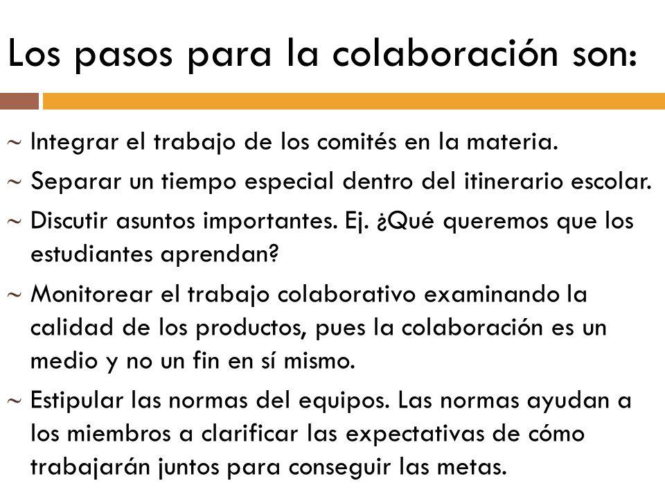 Los pasos para la colaboración son: