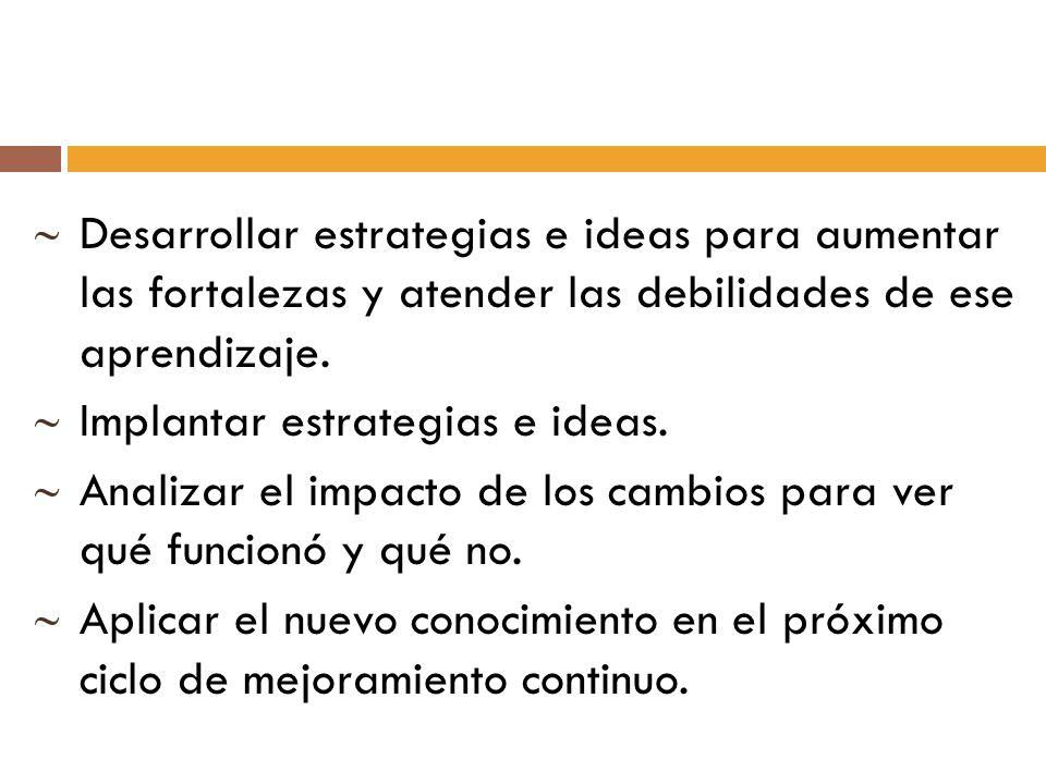 Desarrollar estrategias e ideas para aumentar las fortalezas y atender las debilidades de ese aprendizaje.