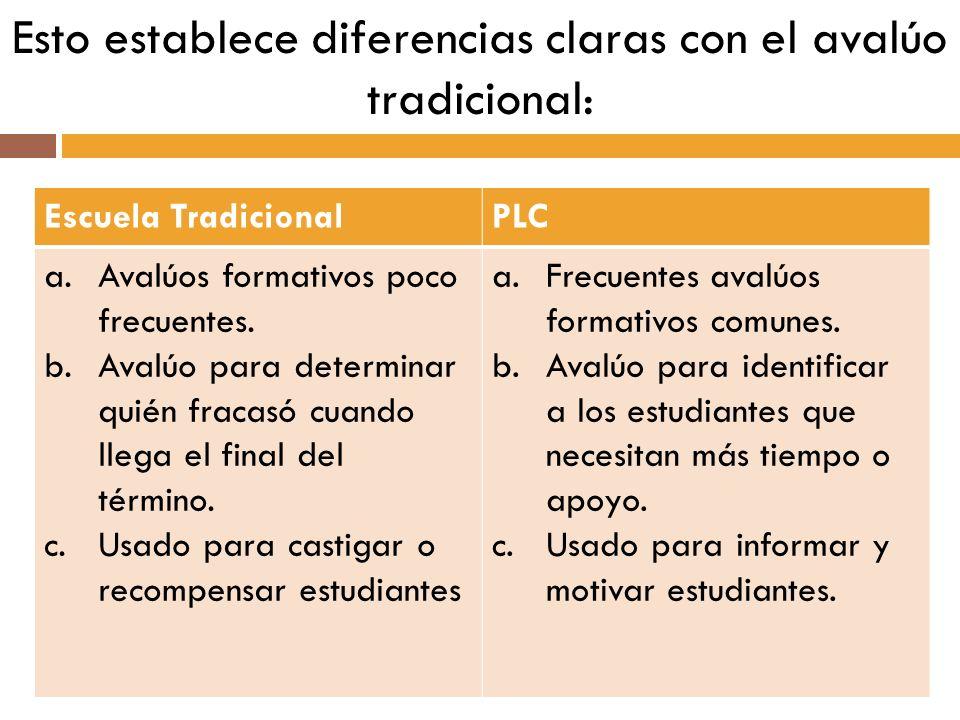 Esto establece diferencias claras con el avalúo tradicional: