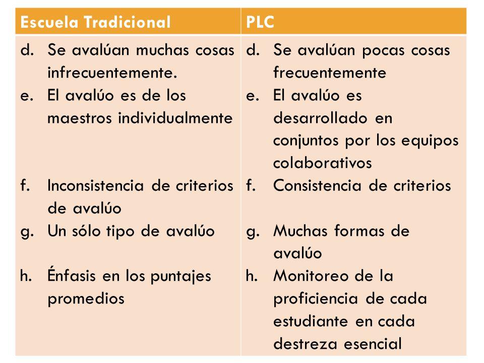 Escuela Tradicional PLC. Se avalúan muchas cosas infrecuentemente. El avalúo es de los maestros individualmente.