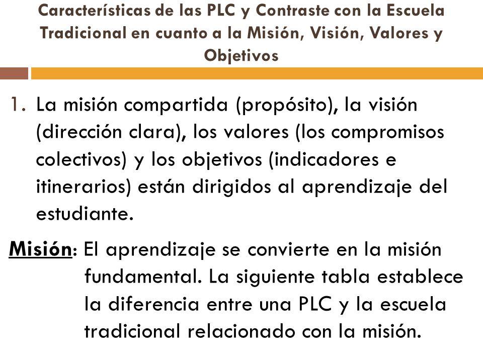 Características de las PLC y Contraste con la Escuela Tradicional en cuanto a la Misión, Visión, Valores y Objetivos