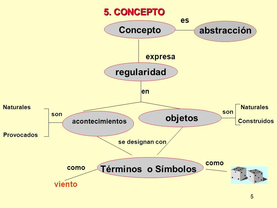5. CONCEPTO Concepto abstracción regularidad objetos