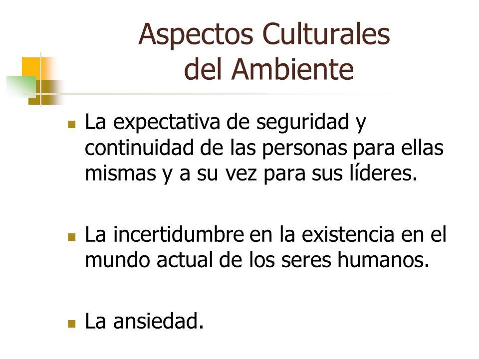 Aspectos Culturales del Ambiente