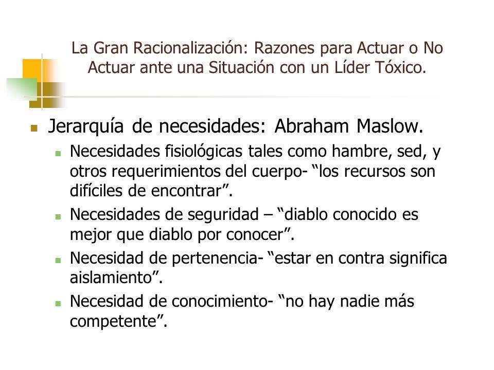 Jerarquía de necesidades: Abraham Maslow.