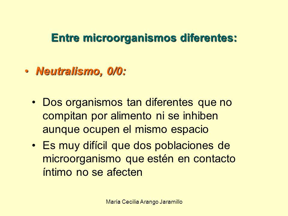 Entre microorganismos diferentes: