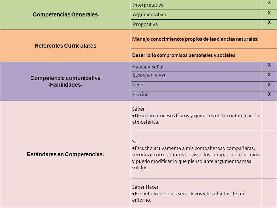 Competencias Generales Interpretativa Argumentativa Propositiva