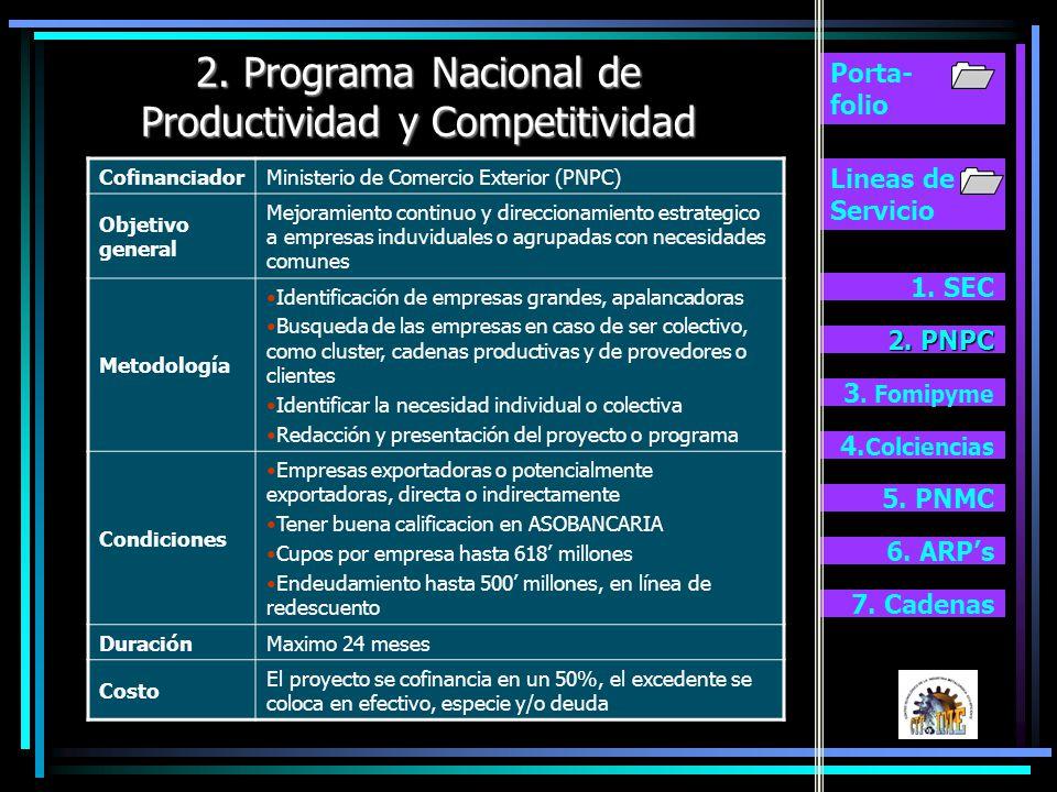2. Programa Nacional de Productividad y Competitividad