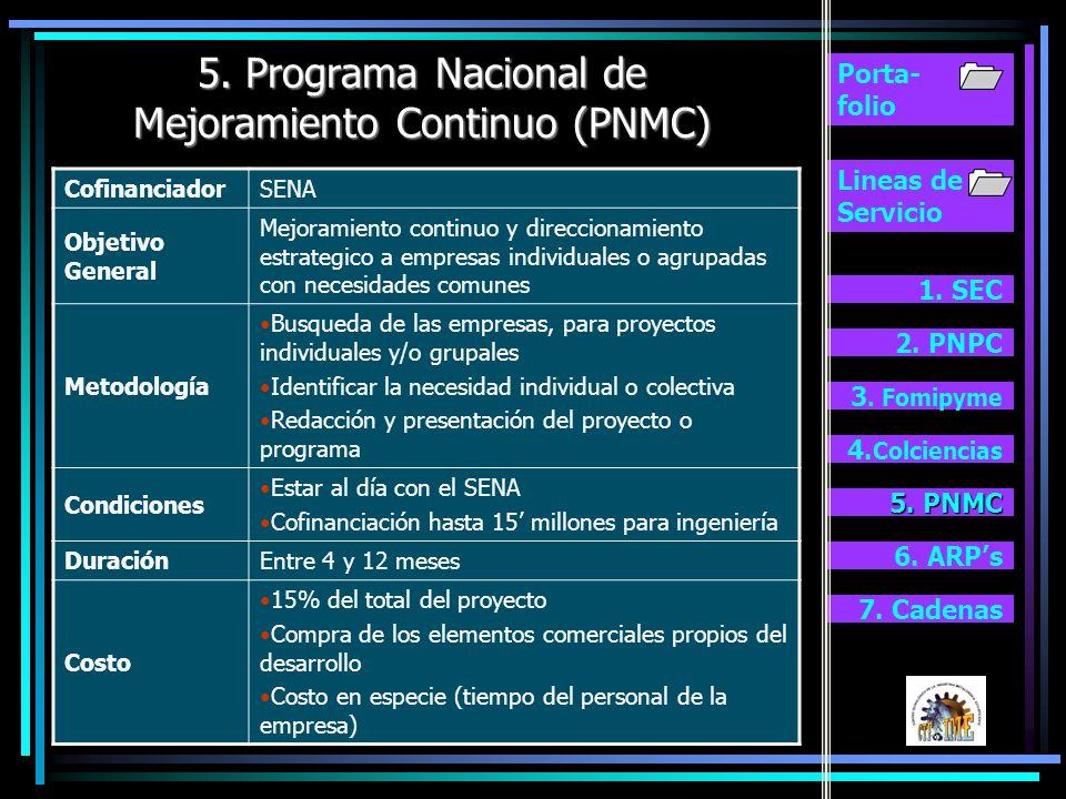 5. Programa Nacional de Mejoramiento Continuo (PNMC)