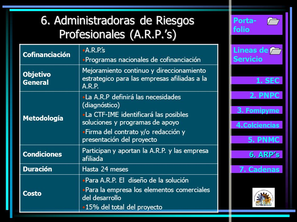 6. Administradoras de Riesgos Profesionales (A.R.P.'s)