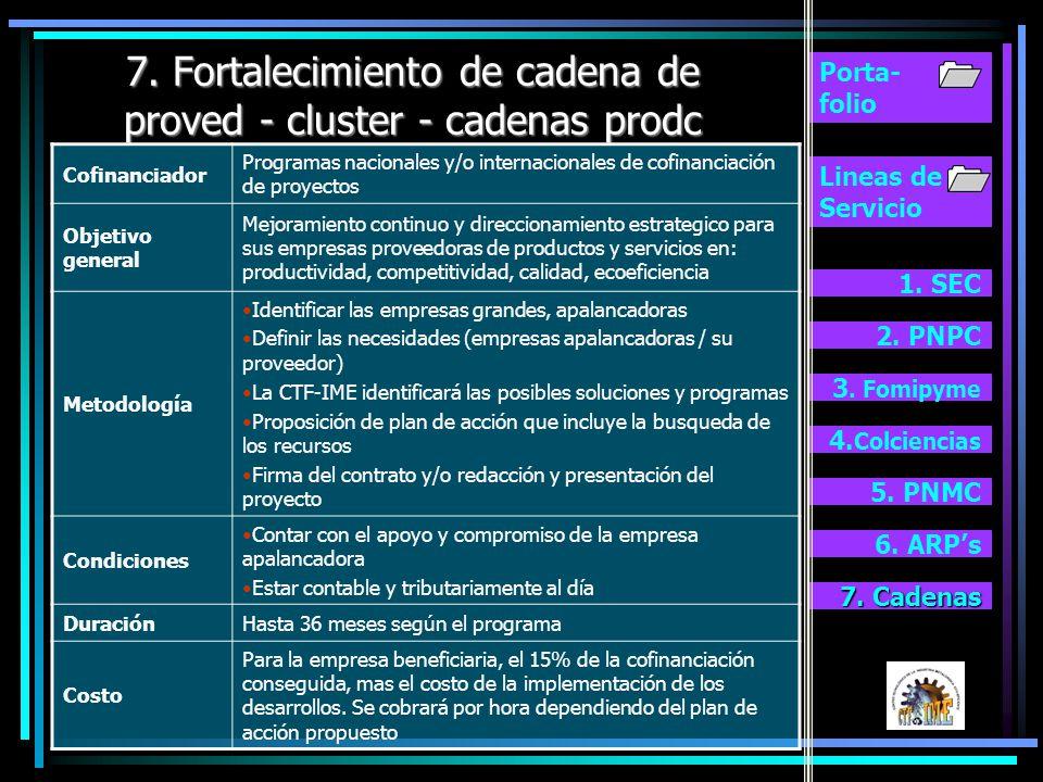 7. Fortalecimiento de cadena de proved - cluster - cadenas prodc
