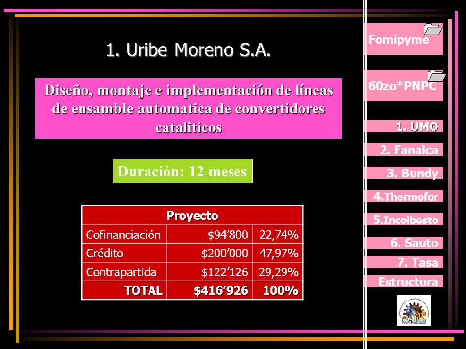 Fomipyme 1. Uribe Moreno S.A. 60zo*PNPC. Diseño, montaje e implementación de líneas de ensamble automatica de convertidores cataliticos.