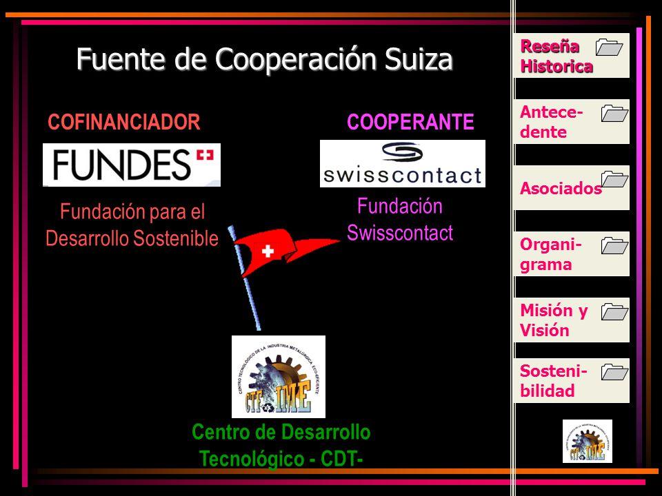 Fuente de Cooperación Suiza
