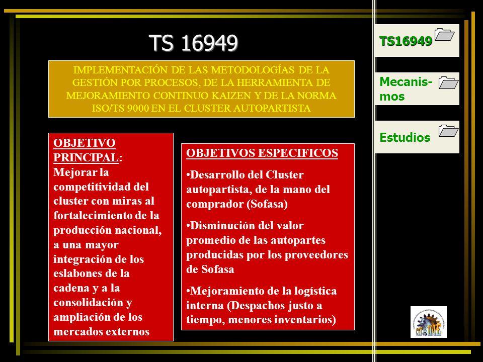 TS 16949 TS16949 Mecanis-mos Estudios