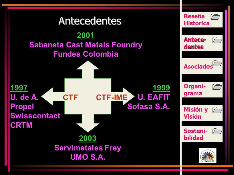 Sabaneta Cast Metals Foundry